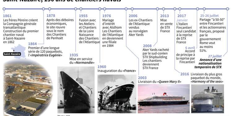 STX: dix ans mouvementés pour le dernier grand chantier naval français