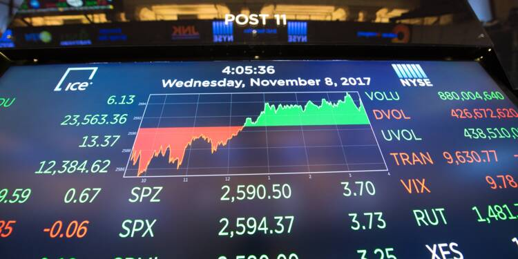Wall Street, en baisse, s'interroge sur les délais d'adoption de la réforme fiscale