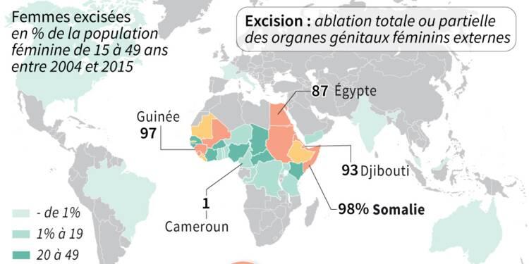 Excision: une campagne pour sensibiliser les adolescents