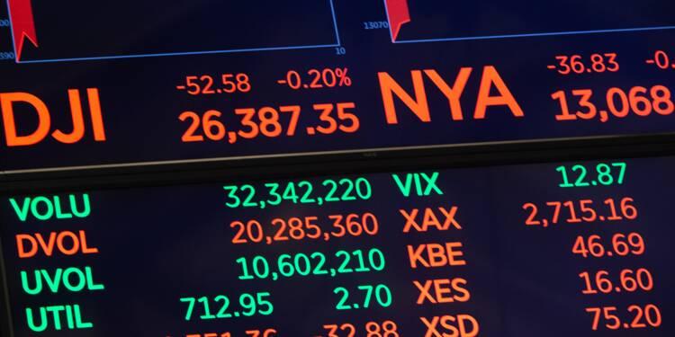 Wall Street en dents de scie après un rapport contrasté sur l'emploi