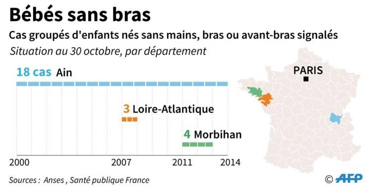 Bébés sans bras: une enquête nationale en cours, résultats dans trois mois