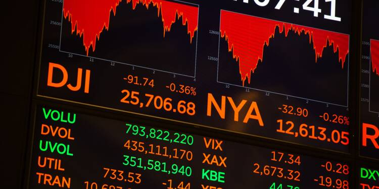 A Wall Street, le grand retour des montagnes russes