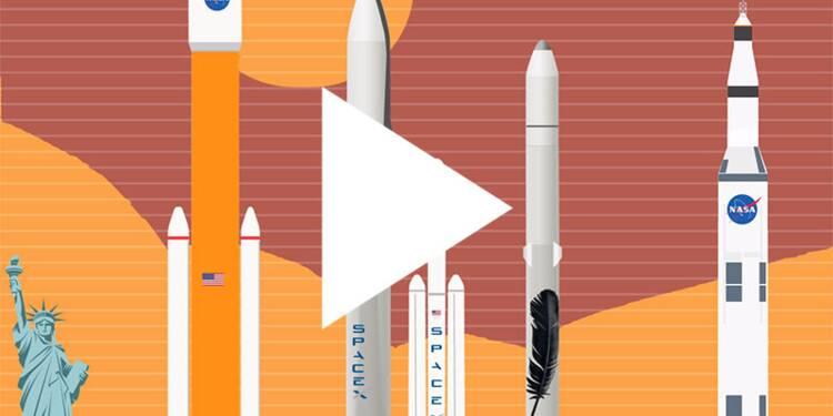 VIDEO: SpaceX va tester sa nouvelle fusée pour la première fois — voici où elle se situe par rapport à ses concurrentes