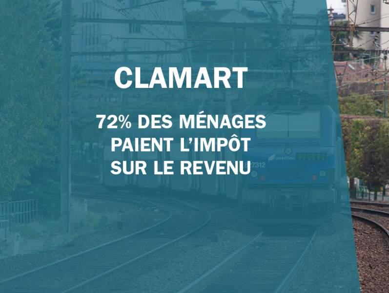 Clamart (92 140)