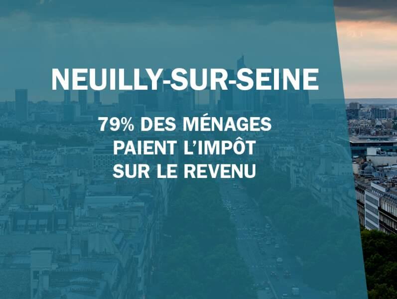Neuilly-sur-Seine (92 200)