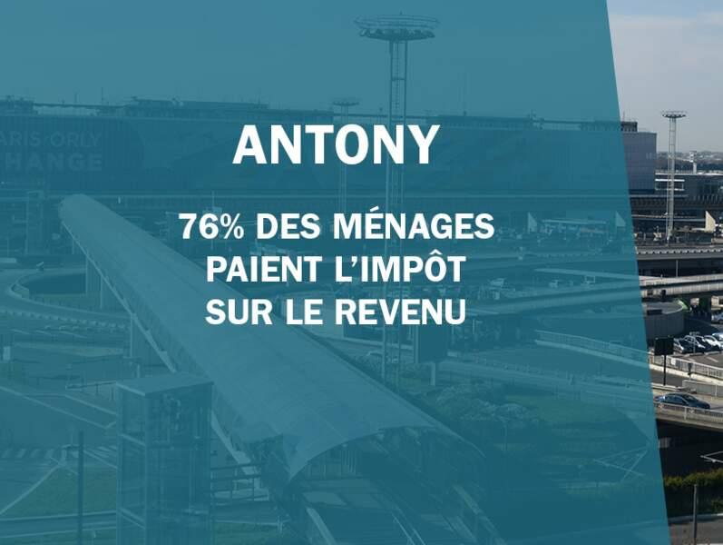 Antony (92 160)
