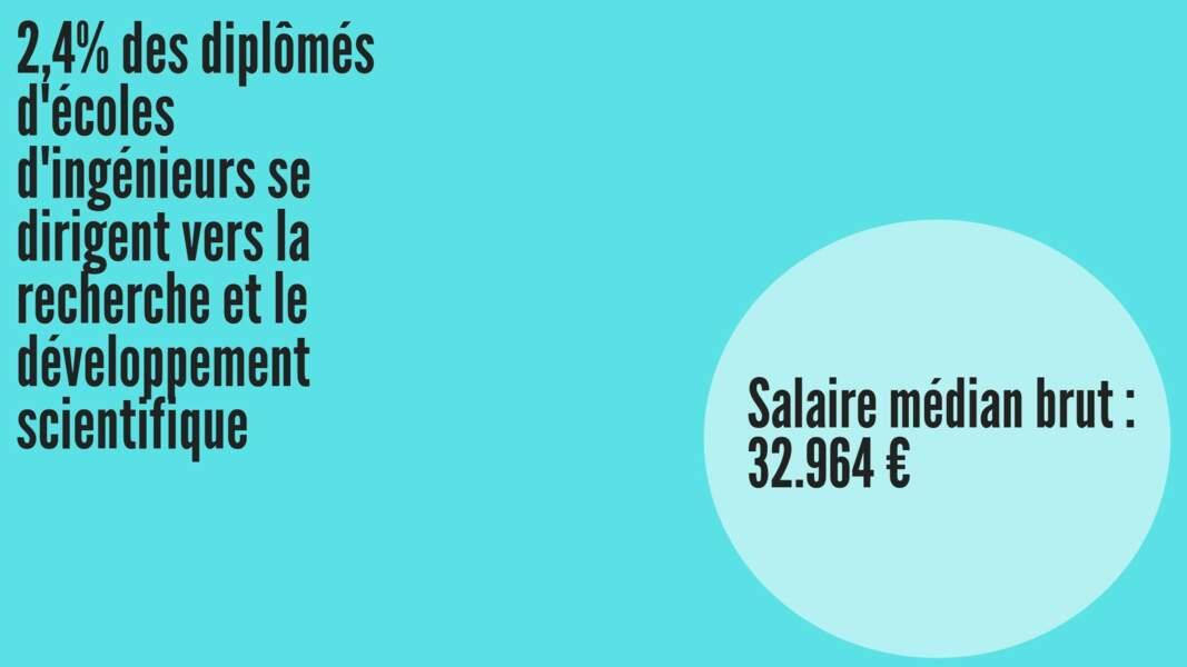 Salaire médian brut hommes : 33.559 € ; Salaire médian brut femmes : 31.150 €