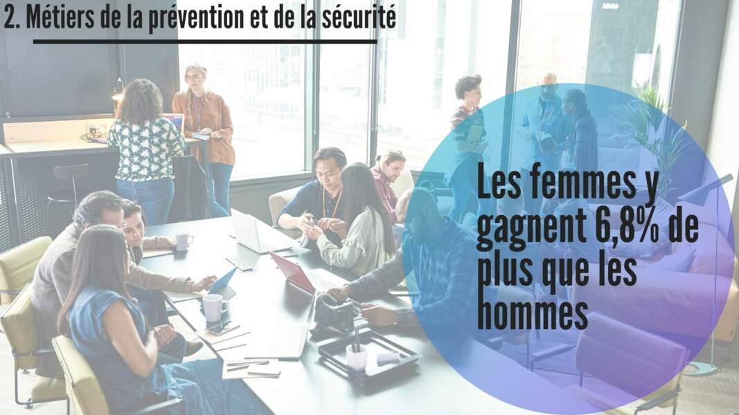 2. Métiers de la prévention et de la sécurité : 6,8%