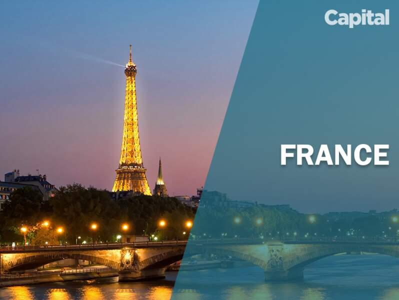 France : 3.471 radars