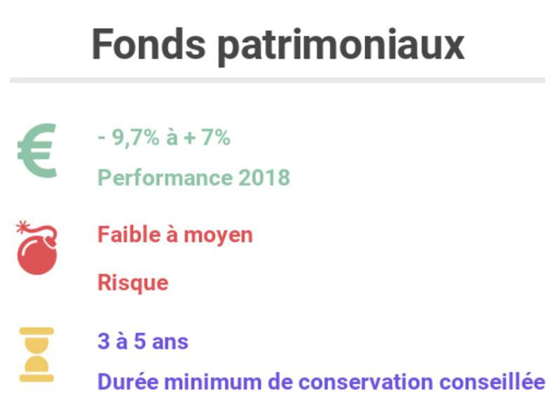 Fonds patrimoniaux