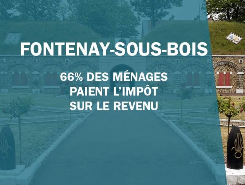 Fontenay-sous-bois (94 120)