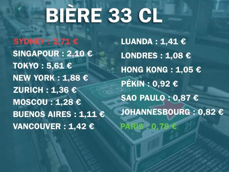 Bière 33 cL