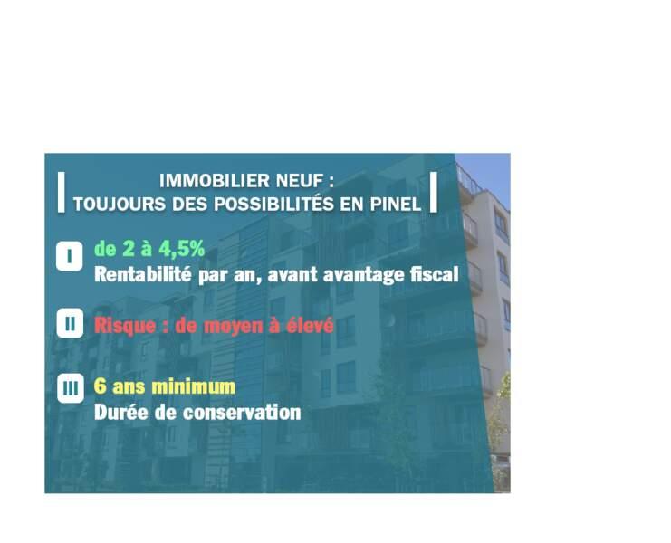 Immobilier neuf : toujours des possibilités en Pinel