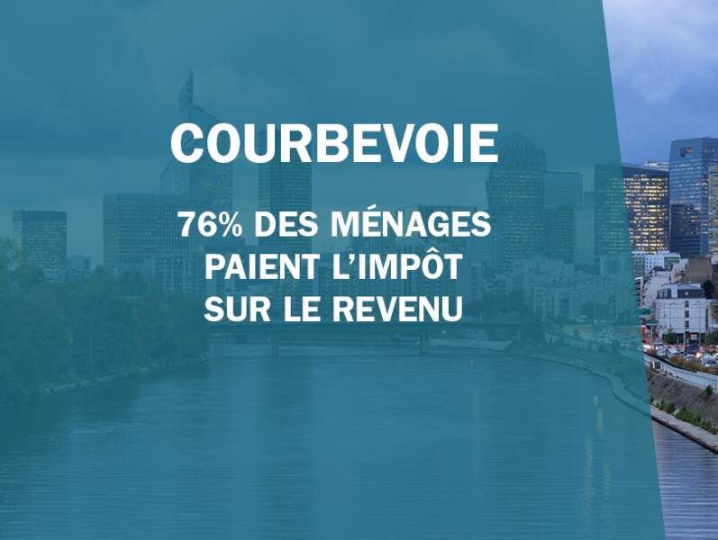 Courbevoie (92 400)