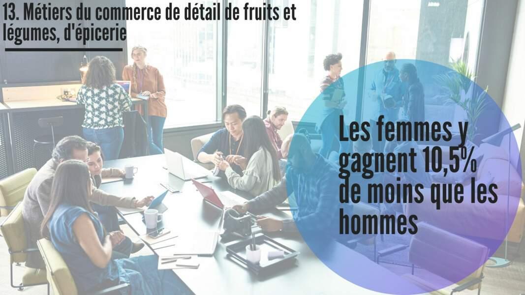 13. Métiers du commerce de détail de fruits et légumes, d'épicerie : -10,5%