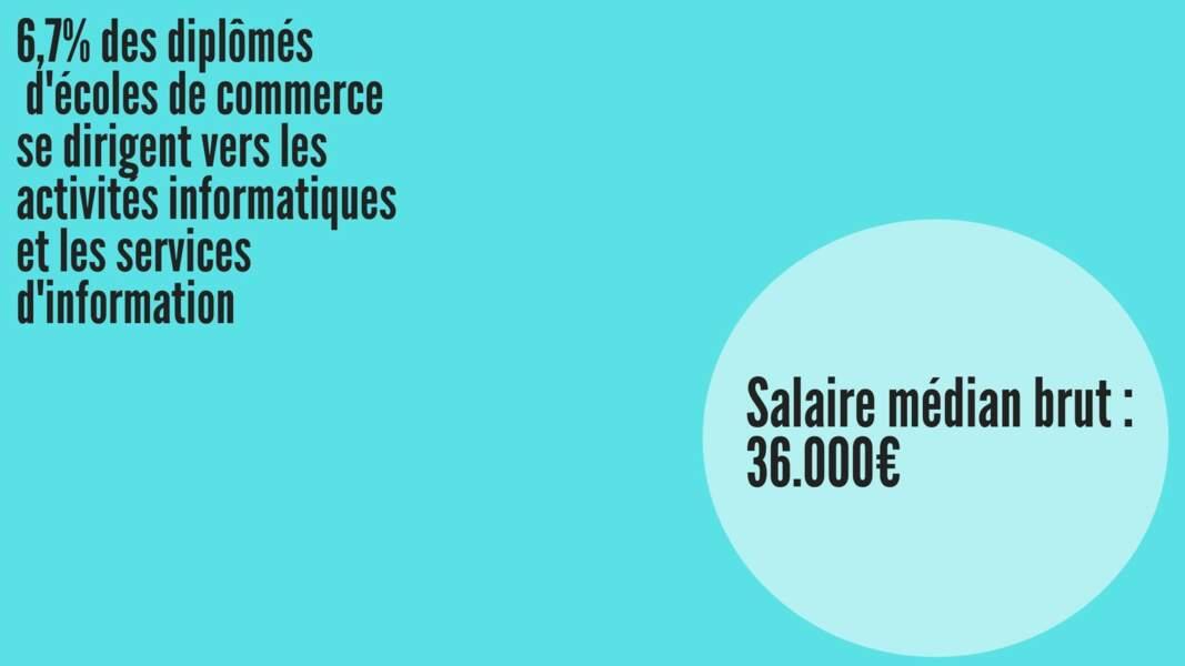 Salaire médian brut hommes : 37.258 € ; Salaire médian brut femmes : 35.607 €