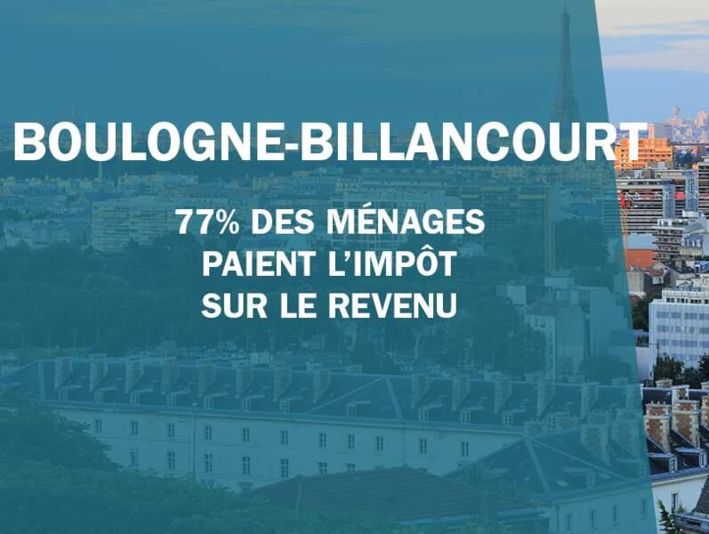 Boulogne-Billancourt (92 100)