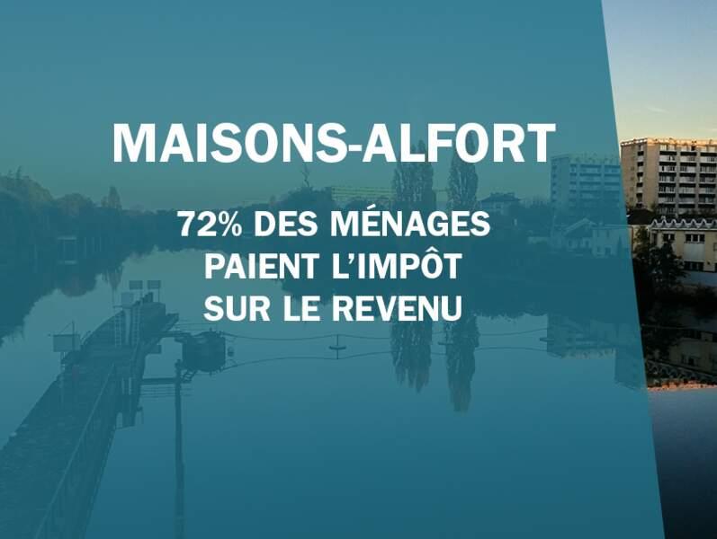 Maisons-Alfort (94 700)