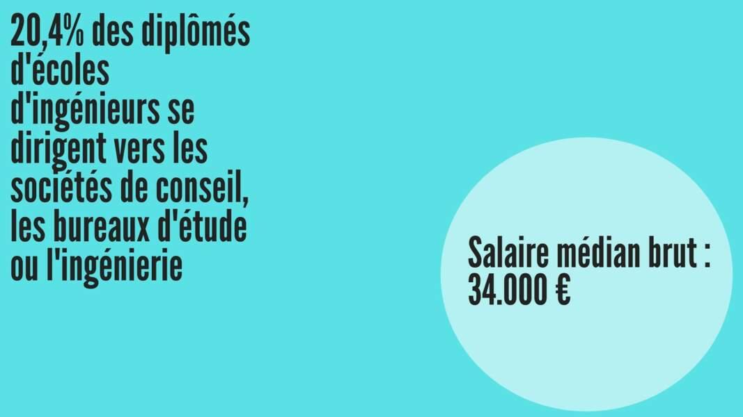 Salaire médian brut hommes : 35.223 € ; Salaire médian brut femmes : 34.160 €