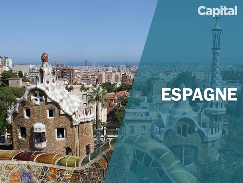 Espagne : 1.946 radars