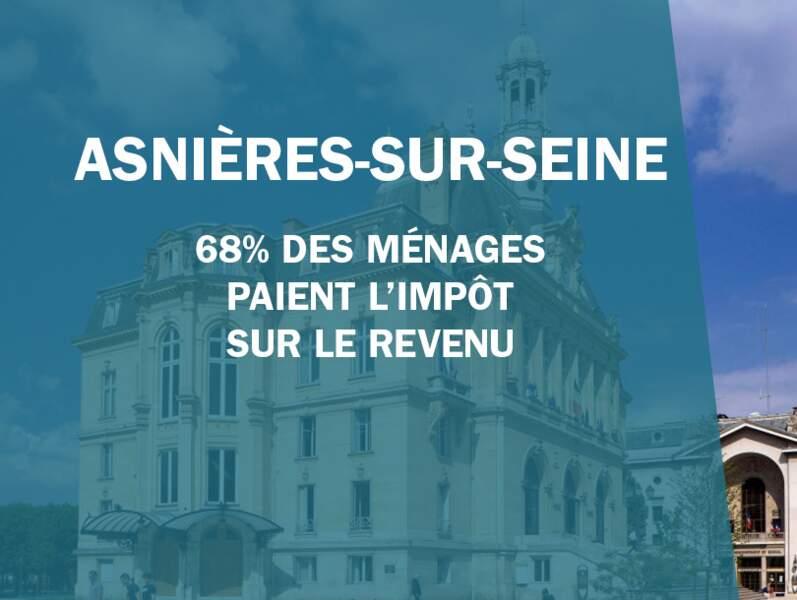 Asnières-sur-Seine (92 600)