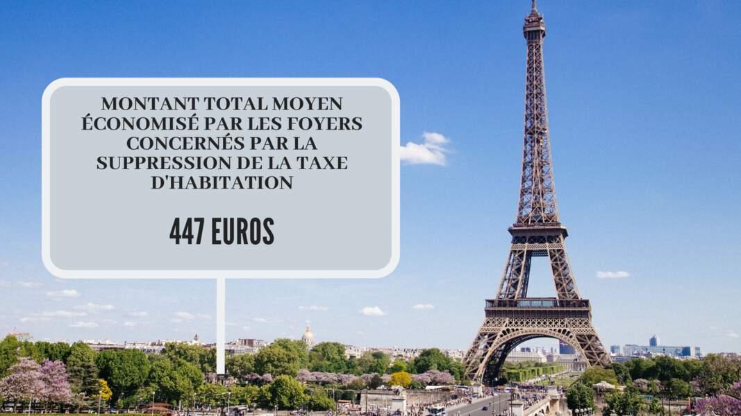 PARIS (18E ARRONDISSEMENT)