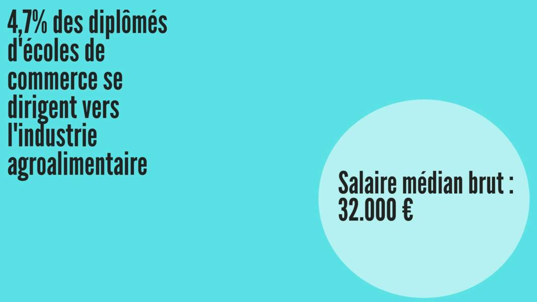 Salaire médian brut hommes : 32.821 € ; Salaire médian brut femmes : 32.290 €