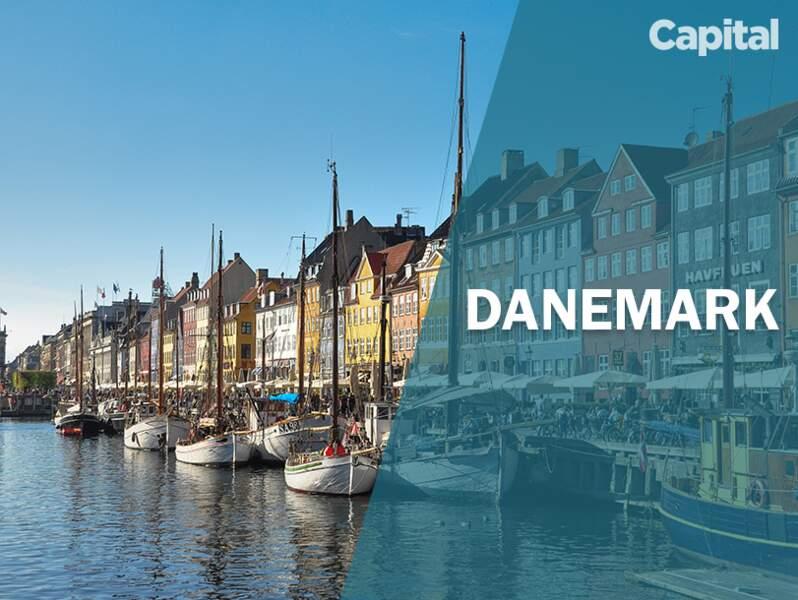 Danemark : 15 radars