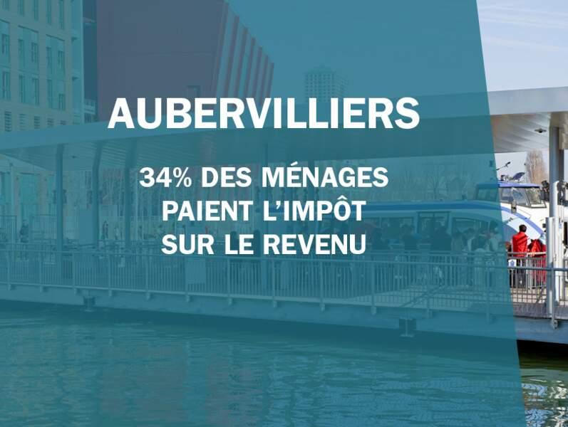 Aubervilliers (93 300)