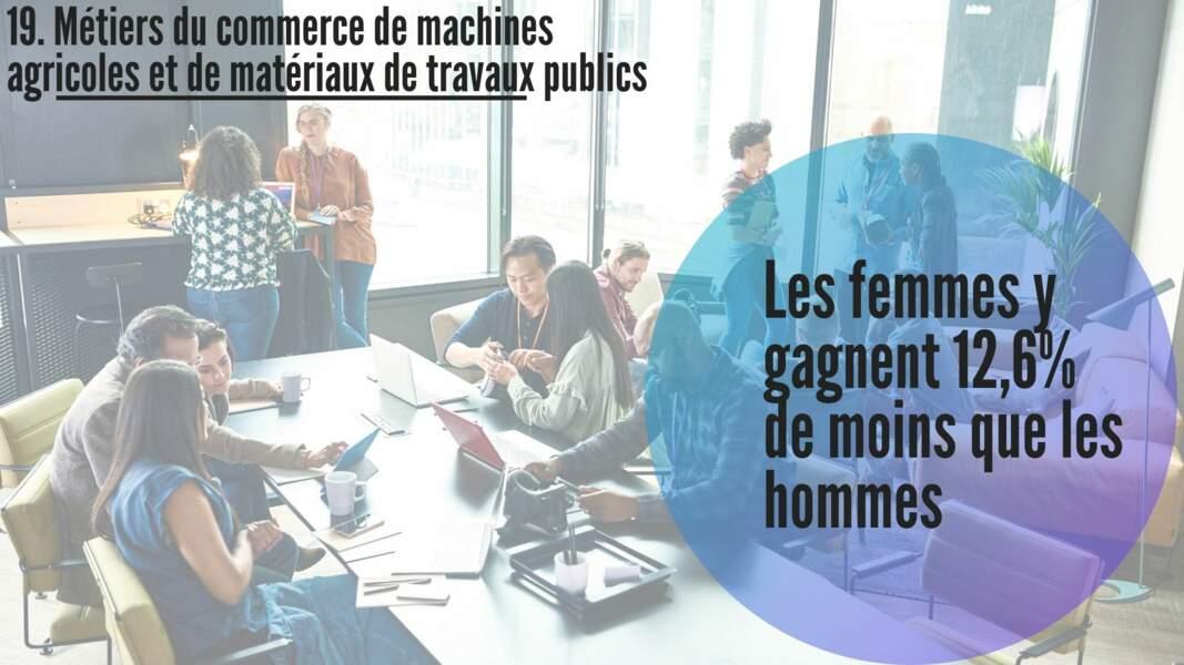 19. Métiers du commerce de machines agricoles et de matériaux de travaux publics : -12,6%