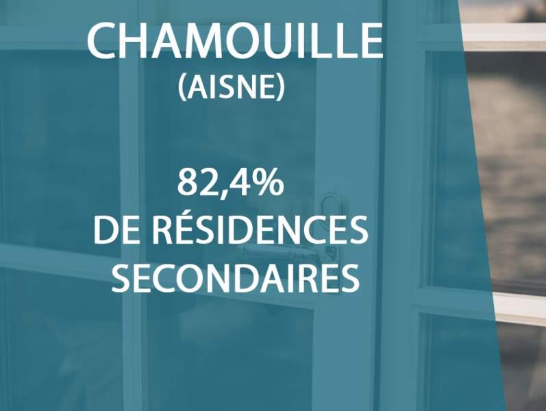 Chamouille