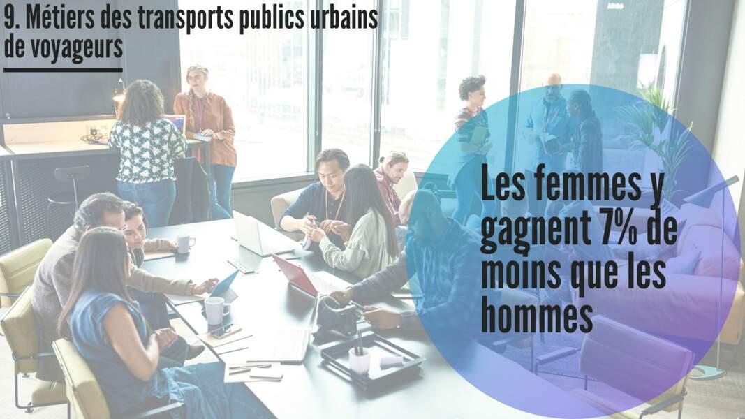 9. Métiers des transports publics urbains de voyageurs : -7%
