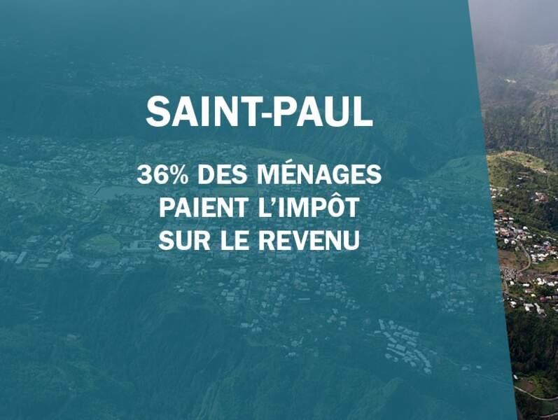 Saint-Paul (97 411)