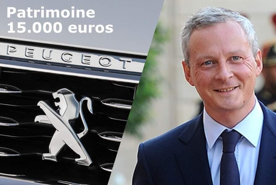Bruno Le Maire Ministre de l'Economie et des Finances