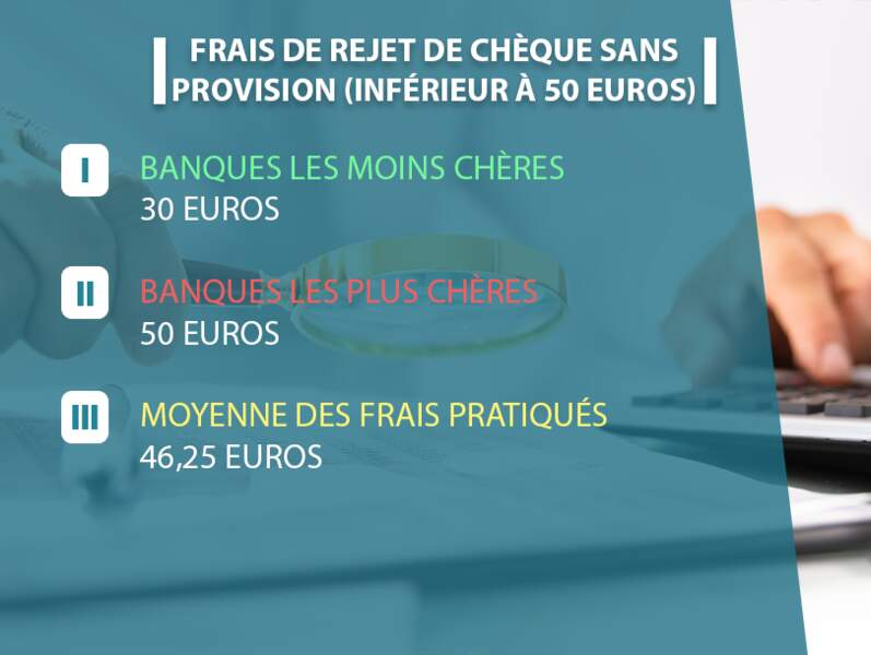 Frais de rejet de chèque sans provision (montant supérieur à 50 euros)