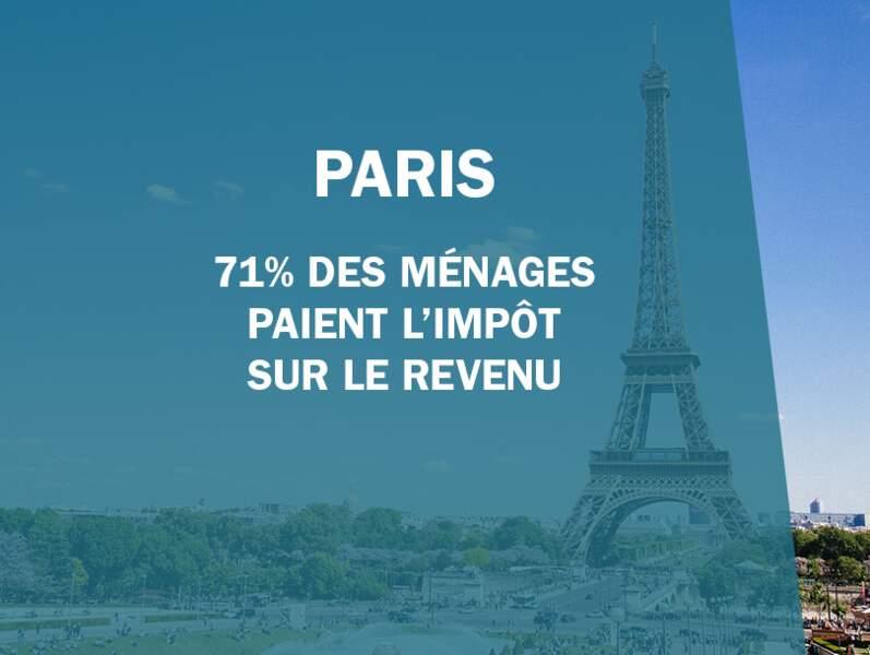Paris (75 000)