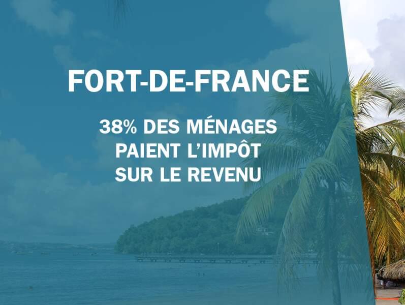 Fort-de-France (97 200)
