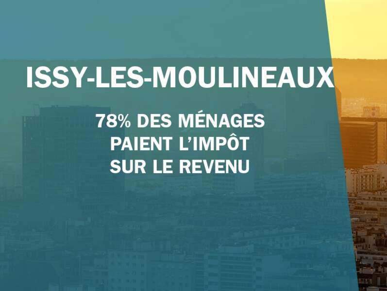 Issy-les-Moulineaux (92 130)