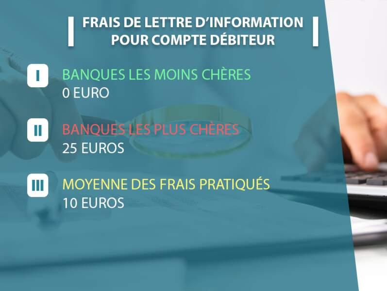 Frais de lettre d'information pour compte débiteur