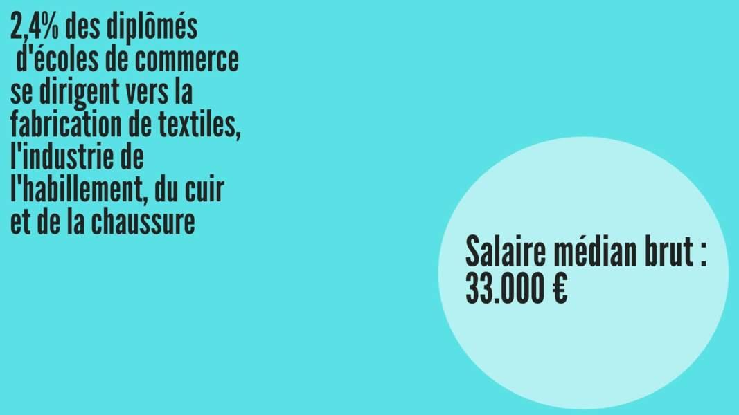 Salaire médian brut hommes : 32.943 € ; Salaire médian brut femmes : 32.283 €