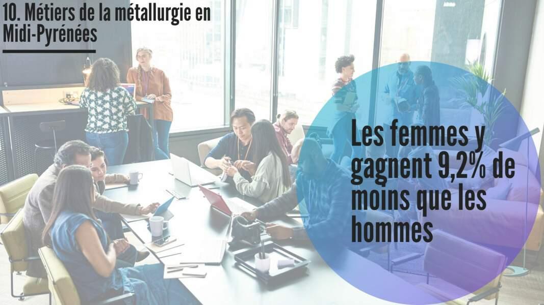 10. Métiers de la métallurgie en Midi-Pyrénées : -9,2%