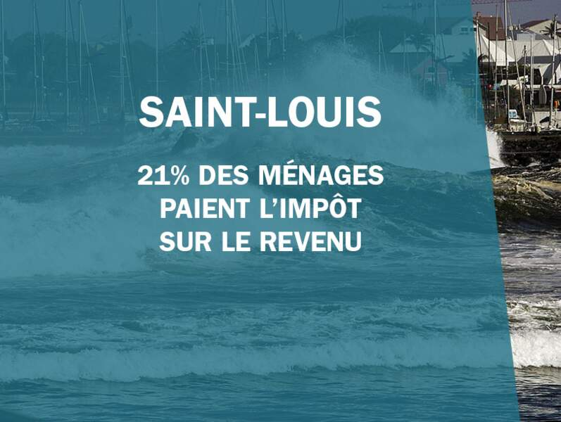 Saint-Louis (97 450)