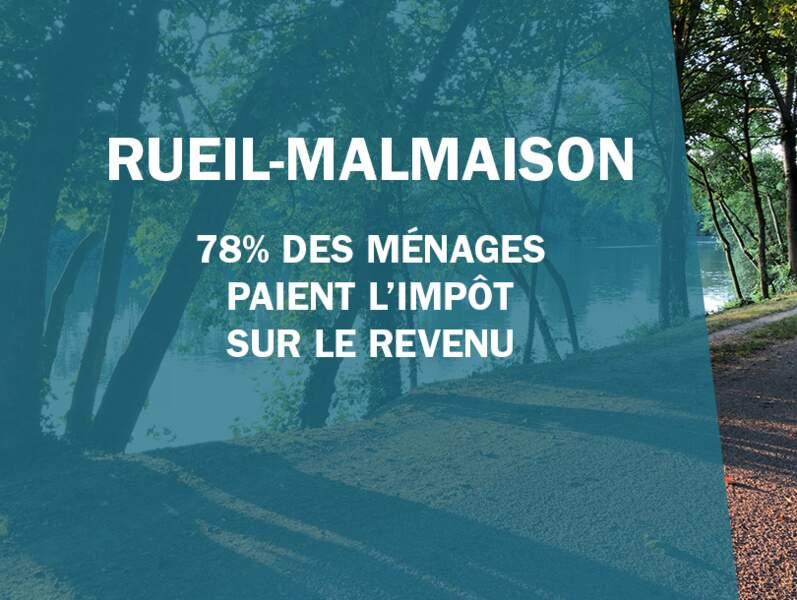 Rueil-Malmaison (92 500)