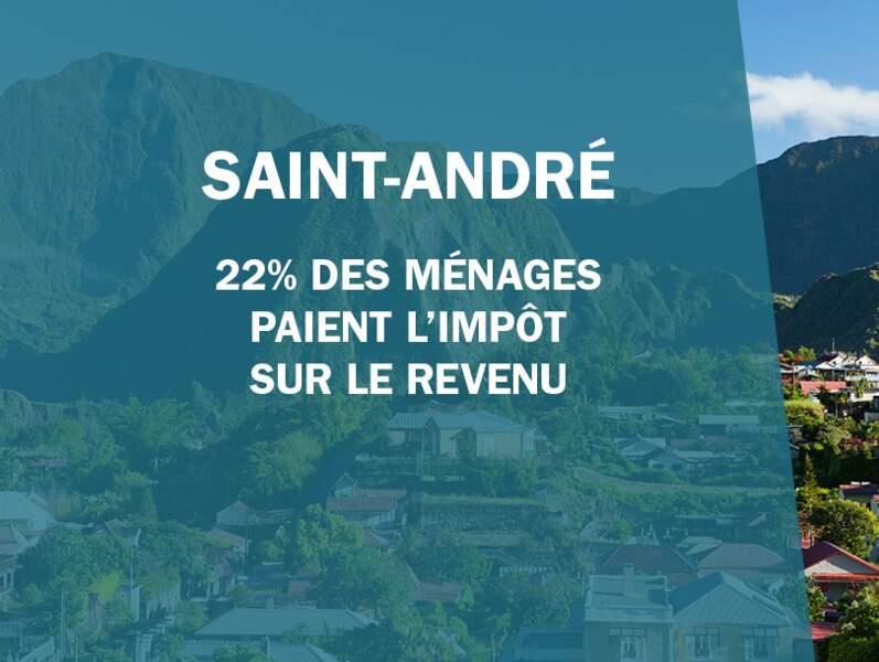 Saint-André (97 440)