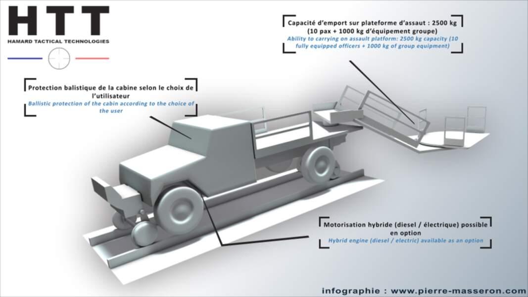 Le véhicule d'intervention anti-terroriste pour les transports ferroviaires