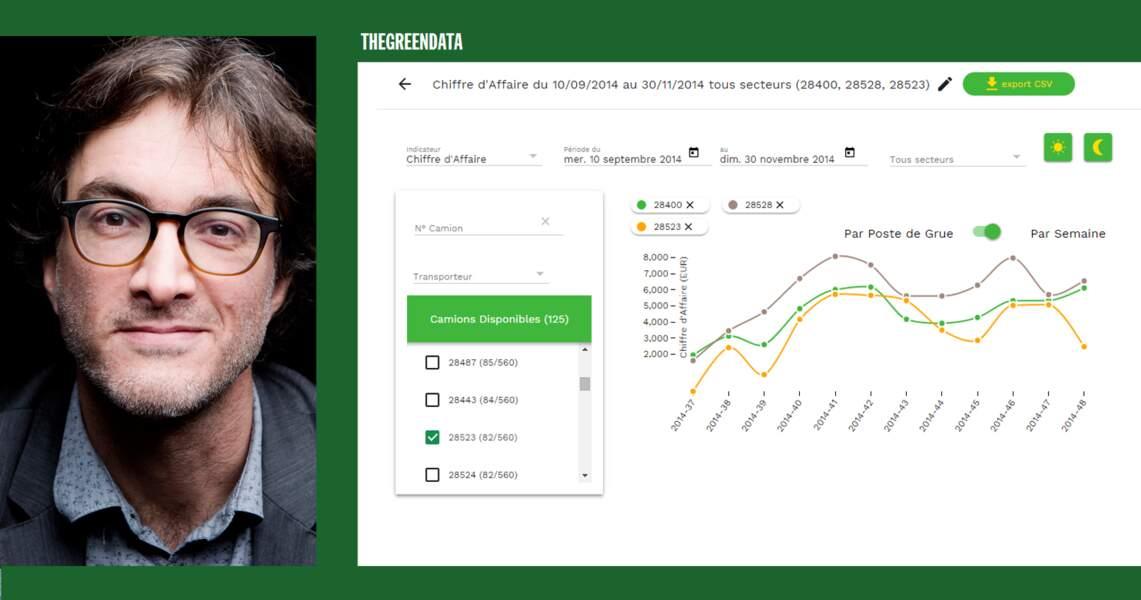 TheGreenData met le big data à portée des agriculteurs pour un meilleur rendement