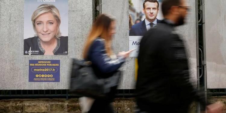 Le Pen (24%) devant Macron (23%) et Fillon (18,5%), selon un sondage Ifop