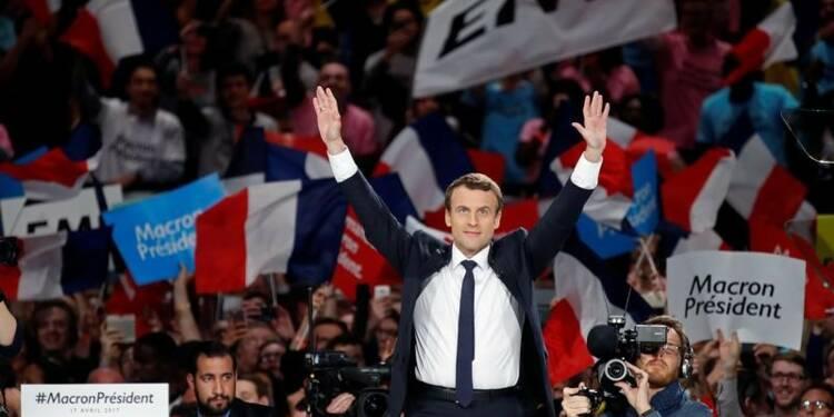 Macron devant Le Pen, Mélenchon et Fillon au 1er tour, selon un sondage Ifop