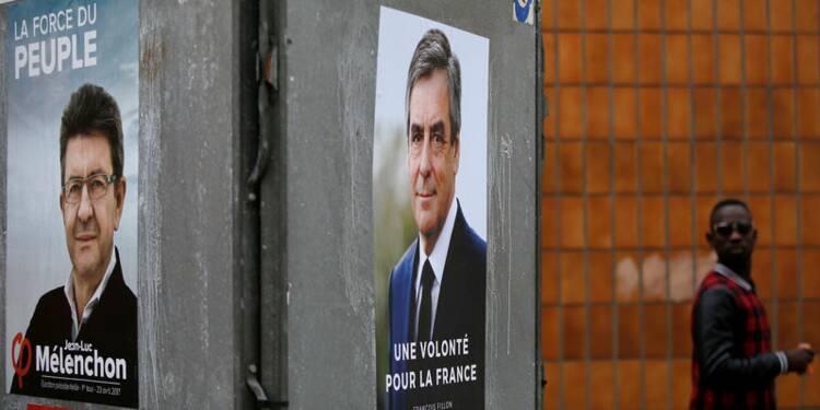 Sondage : Fillon et Mélenchon se rapprochent de Macron et Le Pen