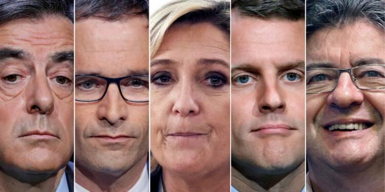 Sondage Ipsos: Macron toujours en tête devant Le Pen, Mélenchon et Fillon à égalité